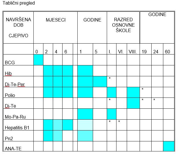 kalendar cijepljenja 2019 - 2021